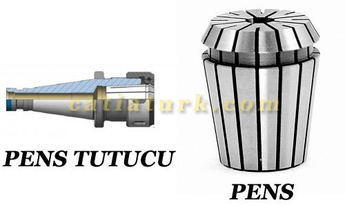 Pens Tutucu