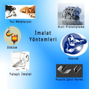 talassiz-imalat